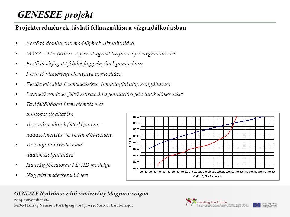 GENESEE projekt Projekteredmények távlati felhasználása a vízgazdálkodásban Fertő tó domborzati modelljének aktualizálása MÁSZ = 116,00 m o. A.f. szin