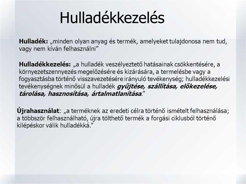 Műanyag felhasználás Magyarországon