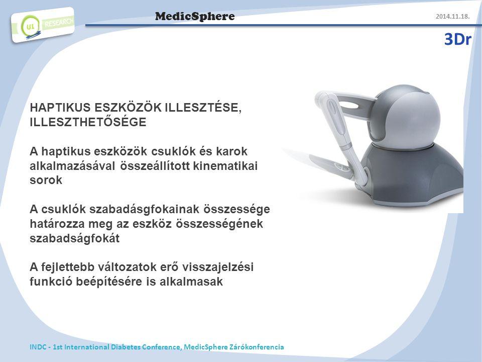 MedicSphere 3Dr 2014.11.18. INDC - 1st International Diabetes Conference, MedicSphere Zárókonferencia HAPTIKUS ESZKÖZÖK ILLESZTÉSE, ILLESZTHETŐSÉGE A
