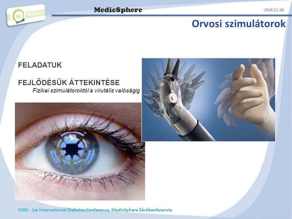 MedicSphere Orvosi szimulátorok 2014.11.18. INDC - 1st International Diabetes Conference, MedicSphere Zárókonferencia FELADATUK FEJLŐDÉSÜK ÁTTEKINTÉSE