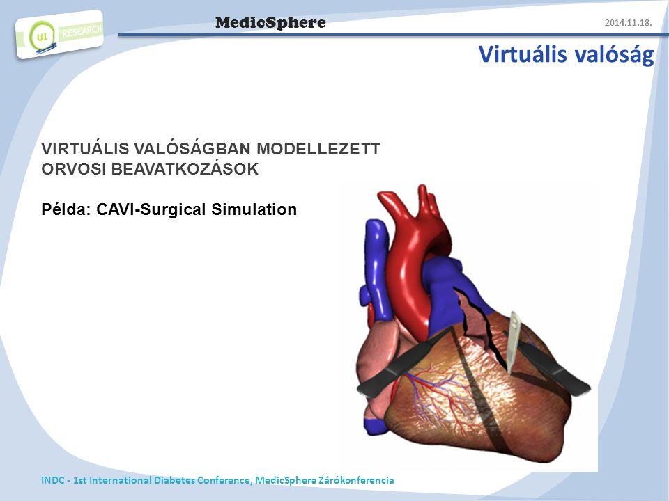 MedicSphere Virtuális valóság 2014.11.18. INDC - 1st International Diabetes Conference, MedicSphere Zárókonferencia VIRTUÁLIS VALÓSÁGBAN MODELLEZETT O
