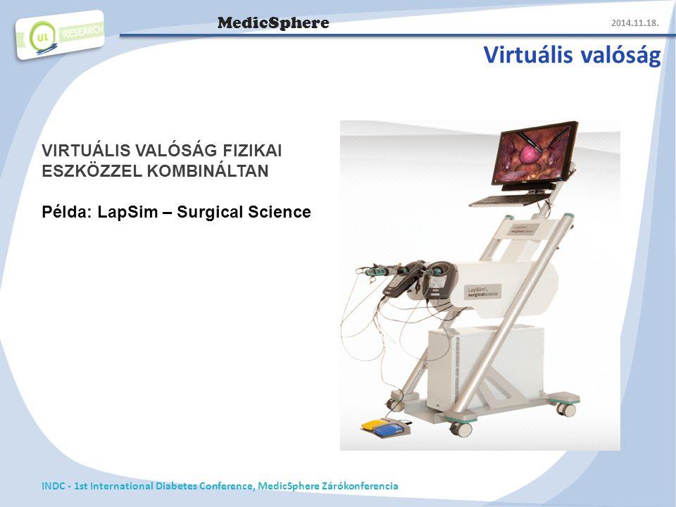 MedicSphere Virtuális valóság 2014.11.18. INDC - 1st International Diabetes Conference, MedicSphere Zárókonferencia VIRTUÁLIS VALÓSÁG FIZIKAI ESZKÖZZE