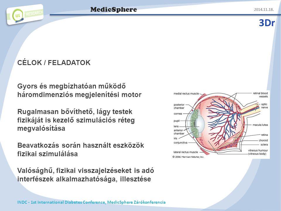MedicSphere 3Dr 2014.11.18. INDC - 1st International Diabetes Conference, MedicSphere Zárókonferencia CÉLOK / FELADATOK Gyors és megbízhatóan működő h