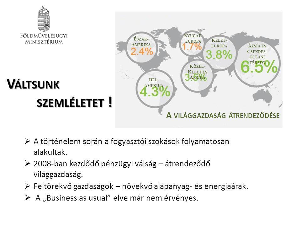 Rendelkezésre álló források  Környezet és Energiahatékonysági Operatív Program: összesen 1 118 Mrd Ft.