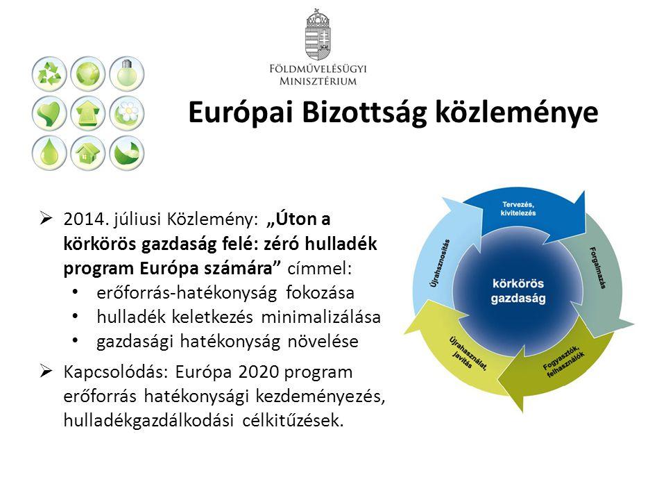 """ 2014. júliusi Közlemény: """"Úton a körkörös gazdaság felé: zéró hulladék program Európa számára"""" címmel: erőforrás-hatékonyság fokozása hulladék kelet"""