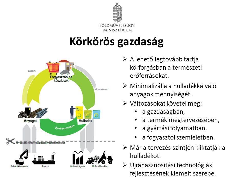 Körkörös gazdaság  A lehető legtovább tartja körforgásban a természeti erőforrásokat.  Minimalizálja a hulladékká váló anyagok mennyiségét.  Változ