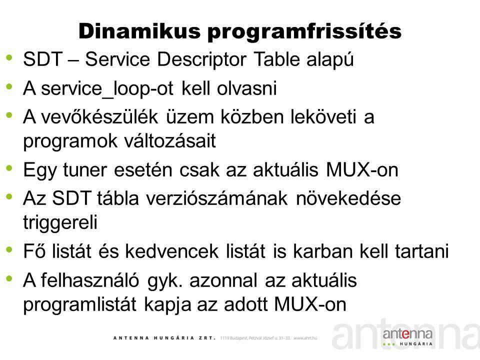 Dinamikus programfrissítés SDT – Service Descriptor Table alapú A service_loop-ot kell olvasni A vevőkészülék üzem közben leköveti a programok változá