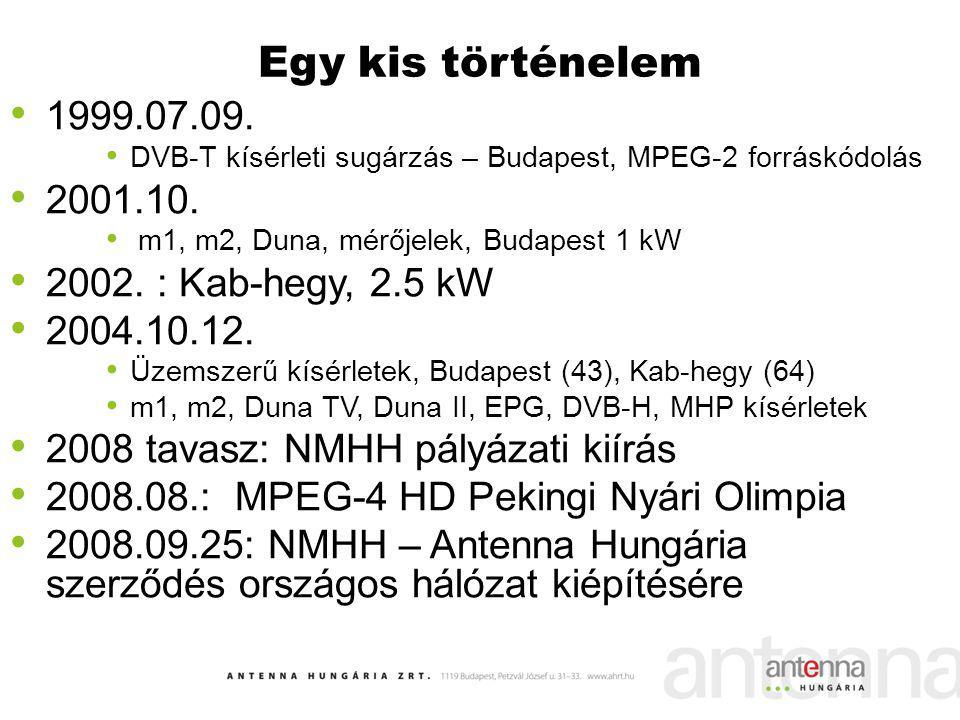 Egy kis történelem 1999.07.09. DVB-T kísérleti sugárzás – Budapest, MPEG-2 forráskódolás 2001.10. m1, m2, Duna, mérőjelek, Budapest 1 kW 2002. : Kab-h
