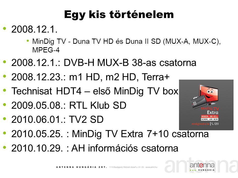 STB RF tuner mérések 3 frekvencián (sáv eleje, közepe, vége) Elfogadható határok: AGC szabályozás -20 dBm-ig, mértünk +10-et is, problémamentes vétel mellett, volt -6 dBm-nél túlvezérlést mutató készülék Minimális vételi jelszint -77,5 dBm Digitális azonos csatorna -60 dBm-nél: 21 dB C/I Analóg azonos csatorna -60 dBm-nél: 12 dB C/I Digitális szomszédos csatorna -60 dBm-nél: -30 dB C/I Analóg szomszédos csatorna -60 dBm-nél: -32 dB C/I Főleg STB-ket mértünk, és jól szerepeltek A minimális vételi jelszint mérését korlátozza, hogy a műszer -80 dBm körül elveszti a TS szinkront