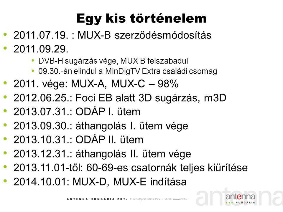 C multiplex, MUX-C