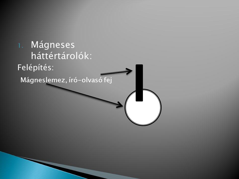 1. Mágneses háttértárolók: Felépítés: Mágneslemez, író-olvasó fej