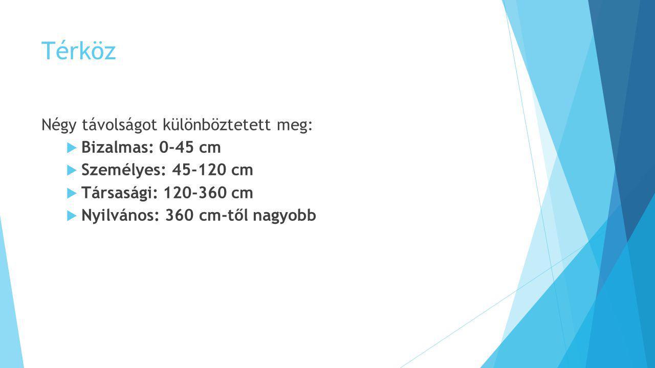 Térköz Négy távolságot különböztetett meg:  Bizalmas: 0-45 cm  Személyes: 45-120 cm  Társasági: 120-360 cm  Nyilvános: 360 cm-től nagyobb