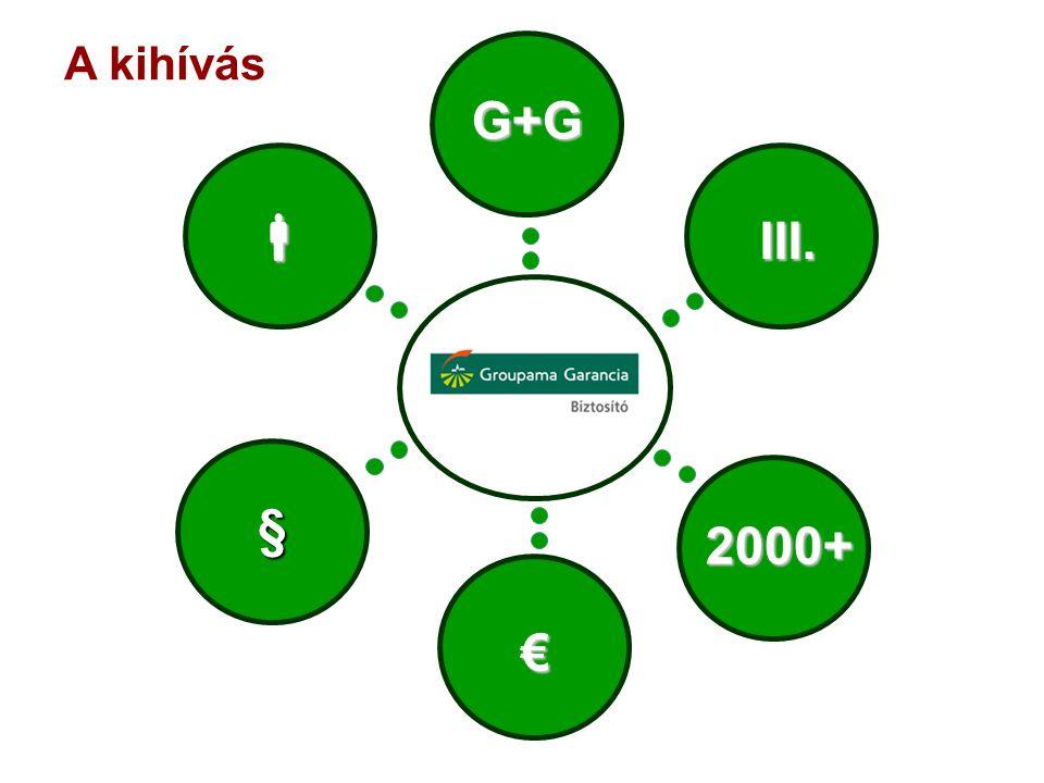 G+G III.  § € 2000+ A kihívás