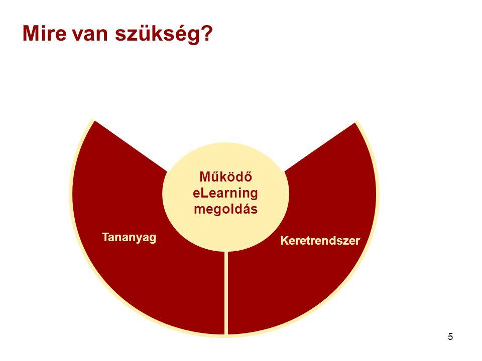 5 Működő eLearning megoldás Szakértői támogatás Keretrendszer Tananyag Mire van szükség?