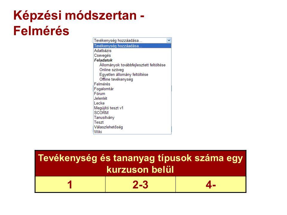 Képzési módszertan - Felmérés Tevékenység és tananyag típusok száma egy kurzuson belül 12-34-