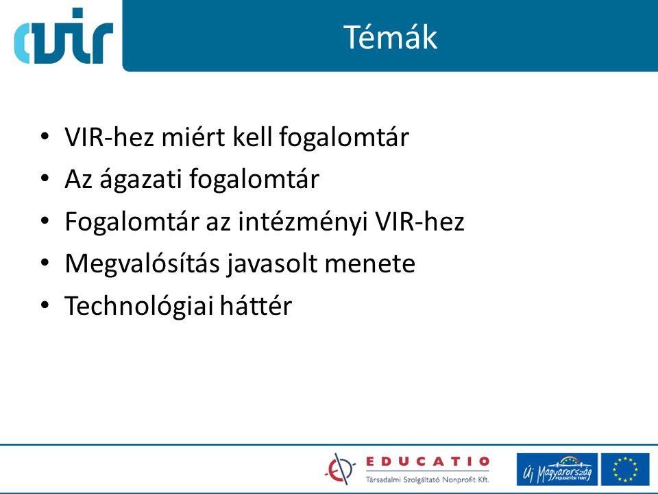 Témák VIR-hez miért kell fogalomtár Az ágazati fogalomtár Fogalomtár az intézményi VIR-hez Megvalósítás javasolt menete Technológiai háttér