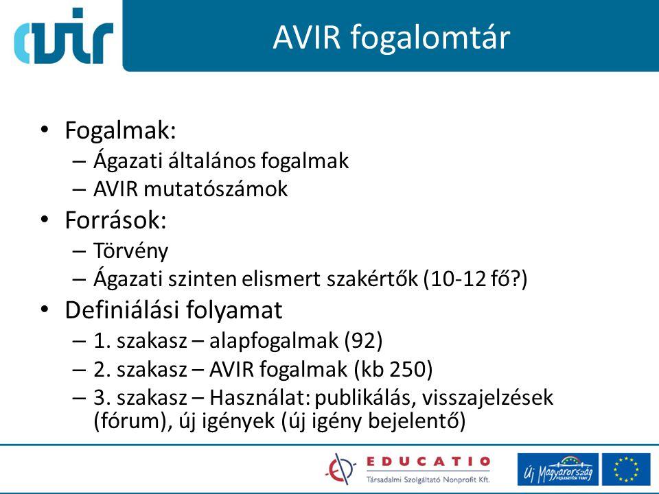 AVIR fogalomtár Fogalmak: – Ágazati általános fogalmak – AVIR mutatószámok Források: – Törvény – Ágazati szinten elismert szakértők (10-12 fő?) Defini