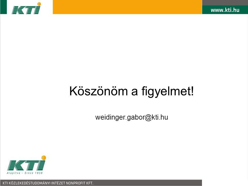 Köszönöm a figyelmet! weidinger.gabor@kti.hu