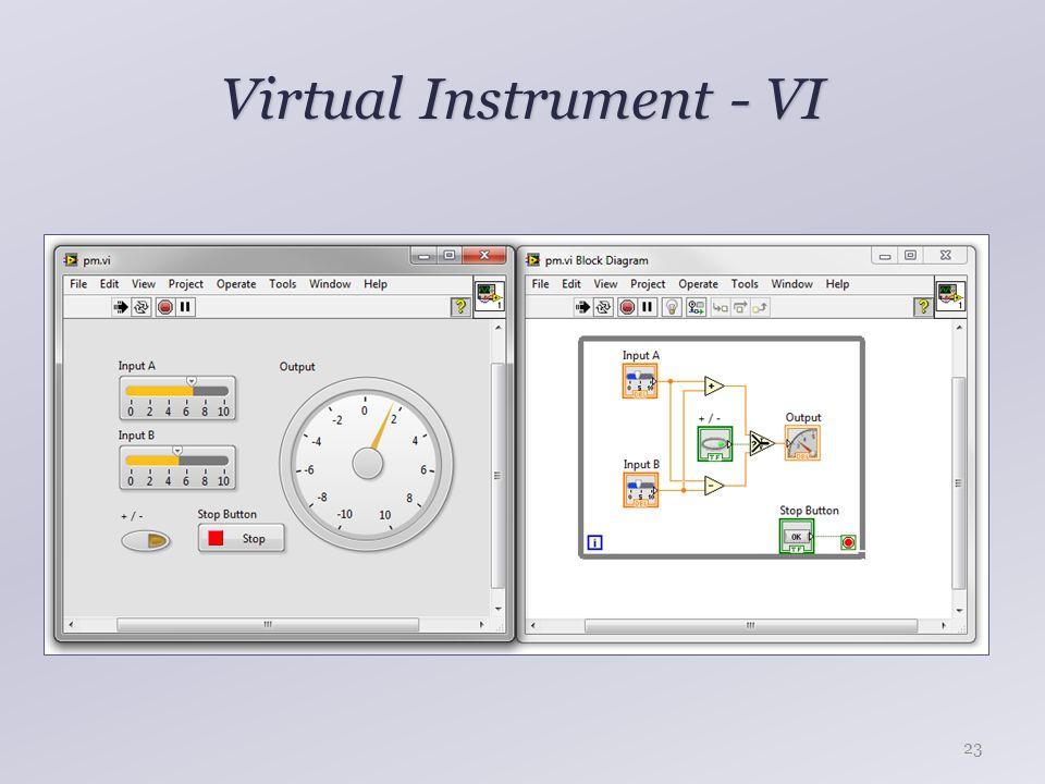 Virtual Instrument - VI 23