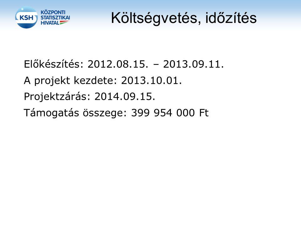 Költségvetés, időzítés Előkészítés: 2012.08.15. – 2013.09.11.