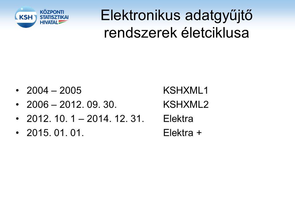 Elektronikus adatgyűjtő rendszerek életciklusa 2004 – 2005KSHXML1 2006 – 2012.