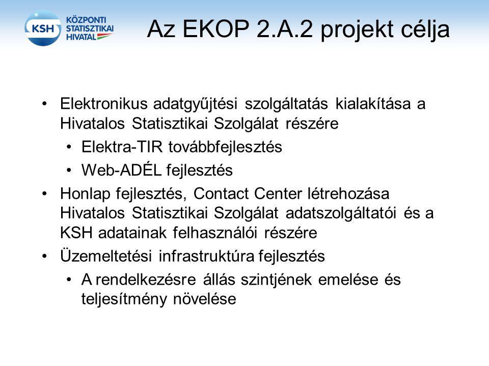 Az EKOP 2.A.2 projekt célja Elektronikus adatgyűjtési szolgáltatás kialakítása a Hivatalos Statisztikai Szolgálat részére Elektra-TIR továbbfejlesztés Web-ADÉL fejlesztés Honlap fejlesztés, Contact Center létrehozása Hivatalos Statisztikai Szolgálat adatszolgáltatói és a KSH adatainak felhasználói részére Üzemeltetési infrastruktúra fejlesztés A rendelkezésre állás szintjének emelése és teljesítmény növelése