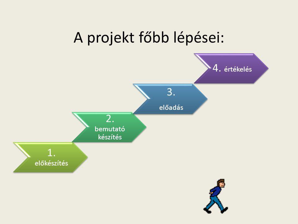 1. előkészítés 2. bemutató készítés 3. előadás 4. értékelés A projekt főbb lépései: