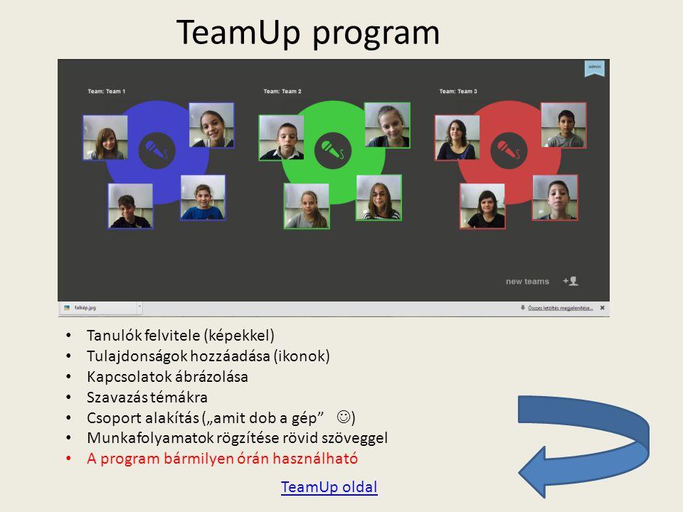 """TeamUp program TeamUp oldal Tanulók felvitele (képekkel) Tulajdonságok hozzáadása (ikonok) Kapcsolatok ábrázolása Szavazás témákra Csoport alakítás ("""""""