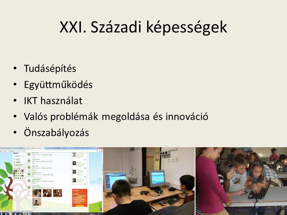 XXI. Századi képességek Tudásépítés Együttműködés IKT használat Valós problémák megoldása és innováció Önszabályozás
