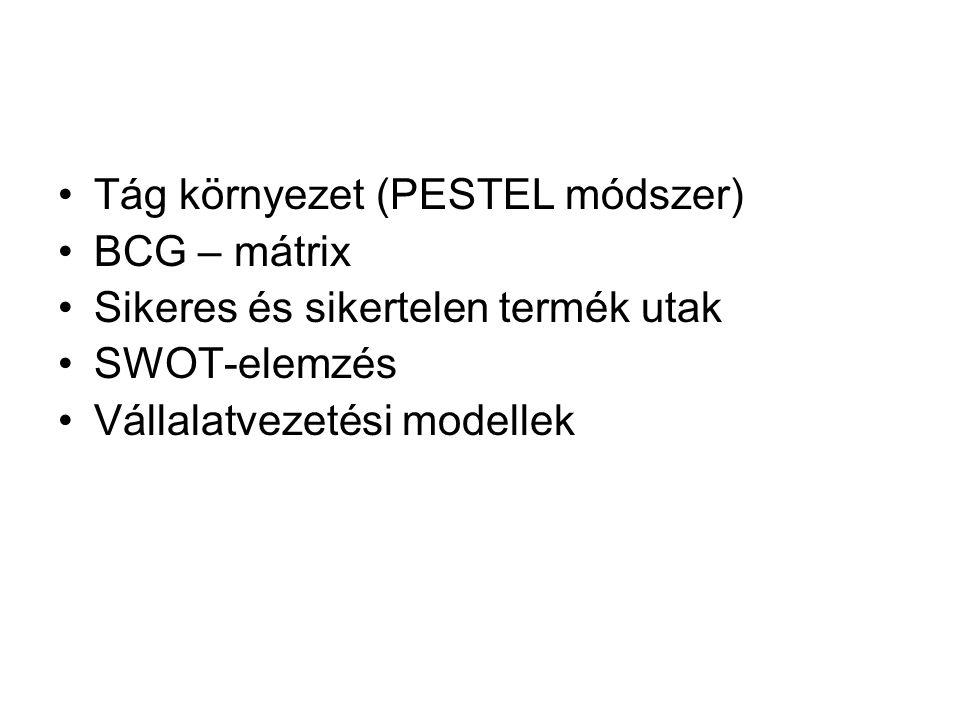 Tág környezet (PESTEL módszer) BCG – mátrix Sikeres és sikertelen termék utak SWOT-elemzés Vállalatvezetési modellek