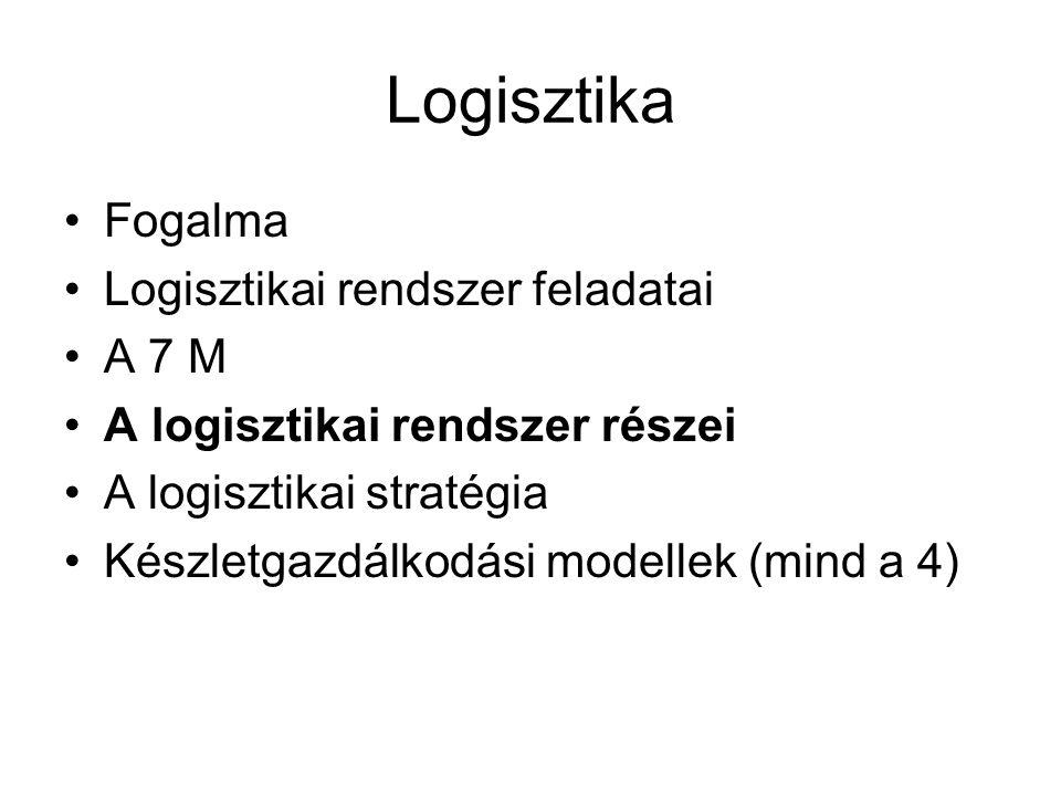 Logisztika Fogalma Logisztikai rendszer feladatai A 7 M A logisztikai rendszer részei A logisztikai stratégia Készletgazdálkodási modellek (mind a 4)