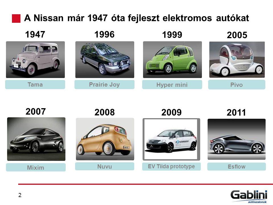 Tama 19471996 Prairie Joy 1999 Hyper mini 2005 Mixim 2007 Nuvu 2008 EV Tiida prototype 2009 Pivo Esflow 2011 A Nissan már 1947 óta fejleszt elektromos