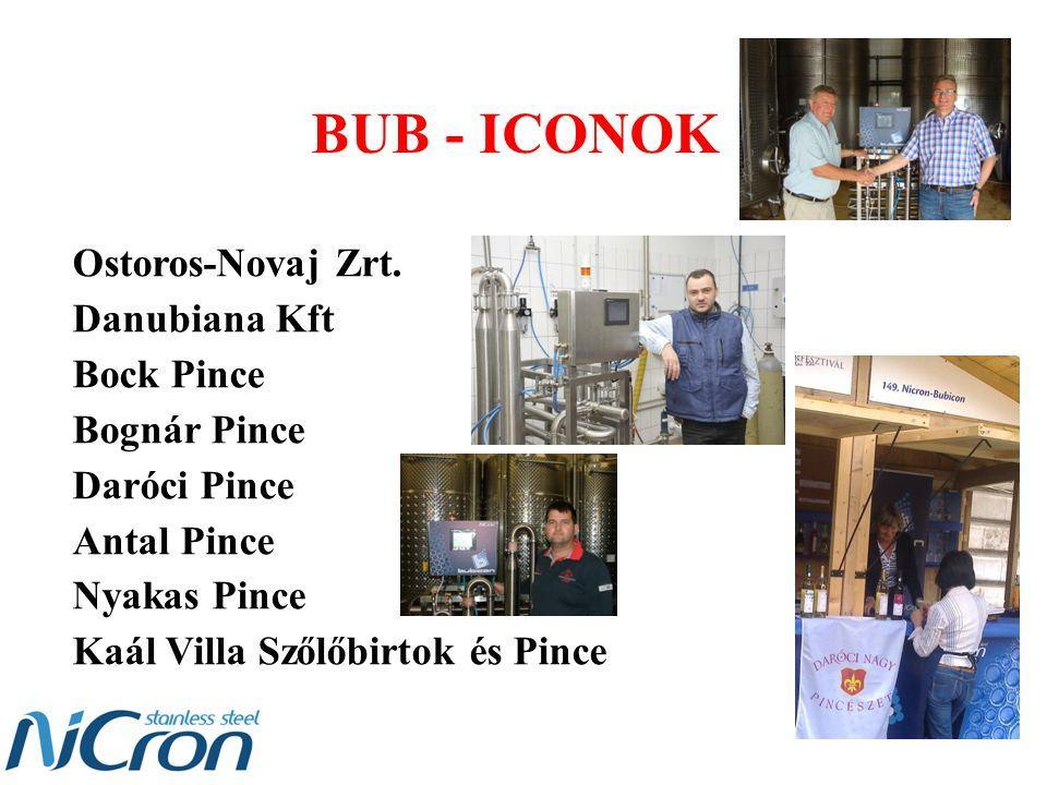 BUB - ICONOK Ostoros-Novaj Zrt.