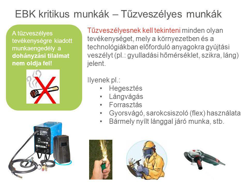 A tűzveszélyes tevékenységre kiadott munkaengedély a dohányzási tilalmat nem oldja fel! Tűzveszélyesnek kell tekinteni minden olyan tevékenységet, mel