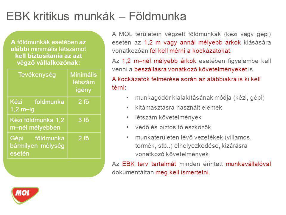 A MOL területein végzett földmunkák (kézi vagy gépi) esetén az 1,2 m vagy annál mélyebb árkok kiásására vonatkozóan fel kell mérni a kockázatokat. Az