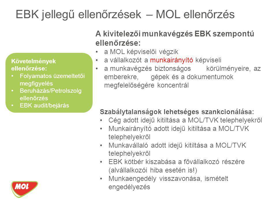 A kivitelezői munkavégzés EBK szempontú ellenőrzése: a MOL képviselői végzik a vállalkozót a munkairányító képviseli a munkavégzés biztonságos körülmé