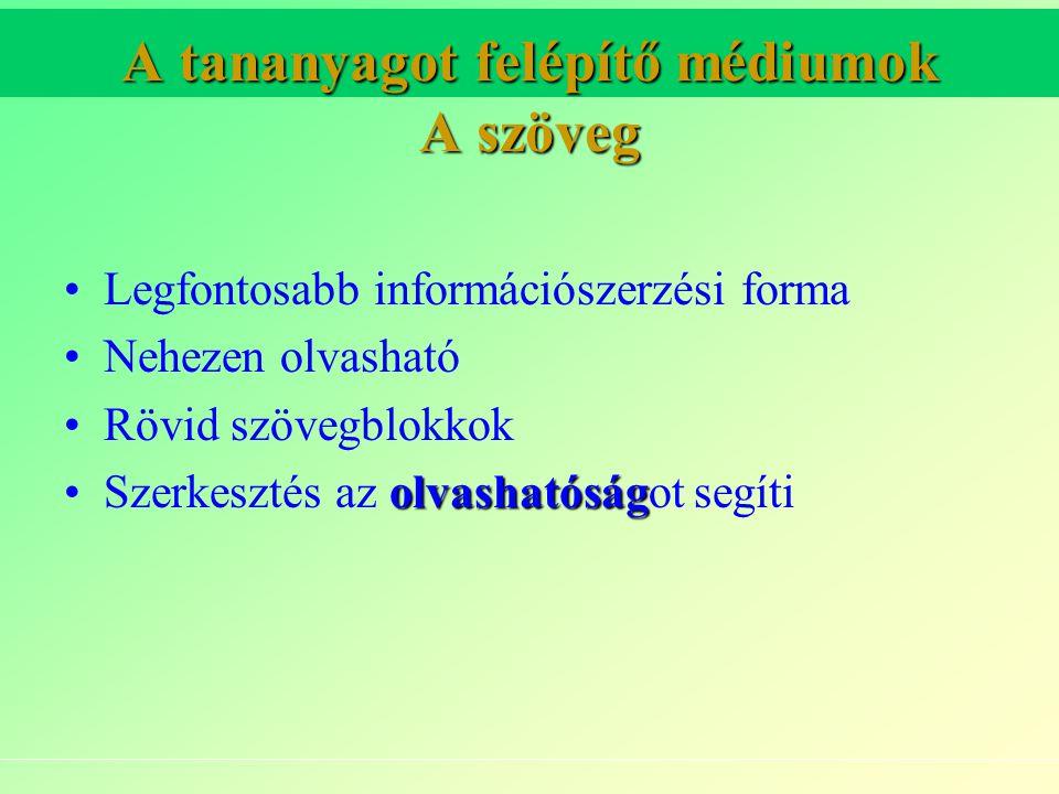 A tananyagot felépítő médiumok A szöveg Legfontosabb információszerzési forma Nehezen olvasható Rövid szövegblokkok olvashatóságSzerkesztés az olvasha
