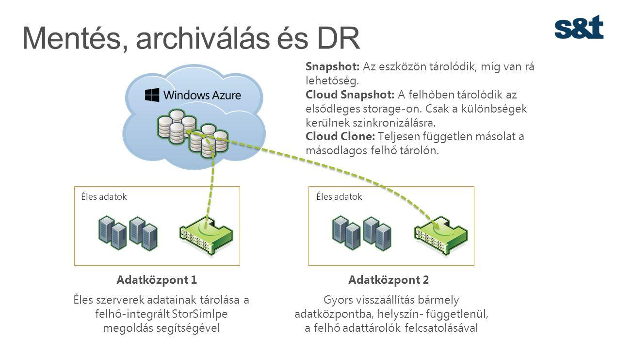 Mentés, archiválás és DR Snapshot: Az eszközön tárolódik, míg van rá lehetőség. Cloud Snapshot: A felhőben tárolódik az elsődleges storage-on. Csak a