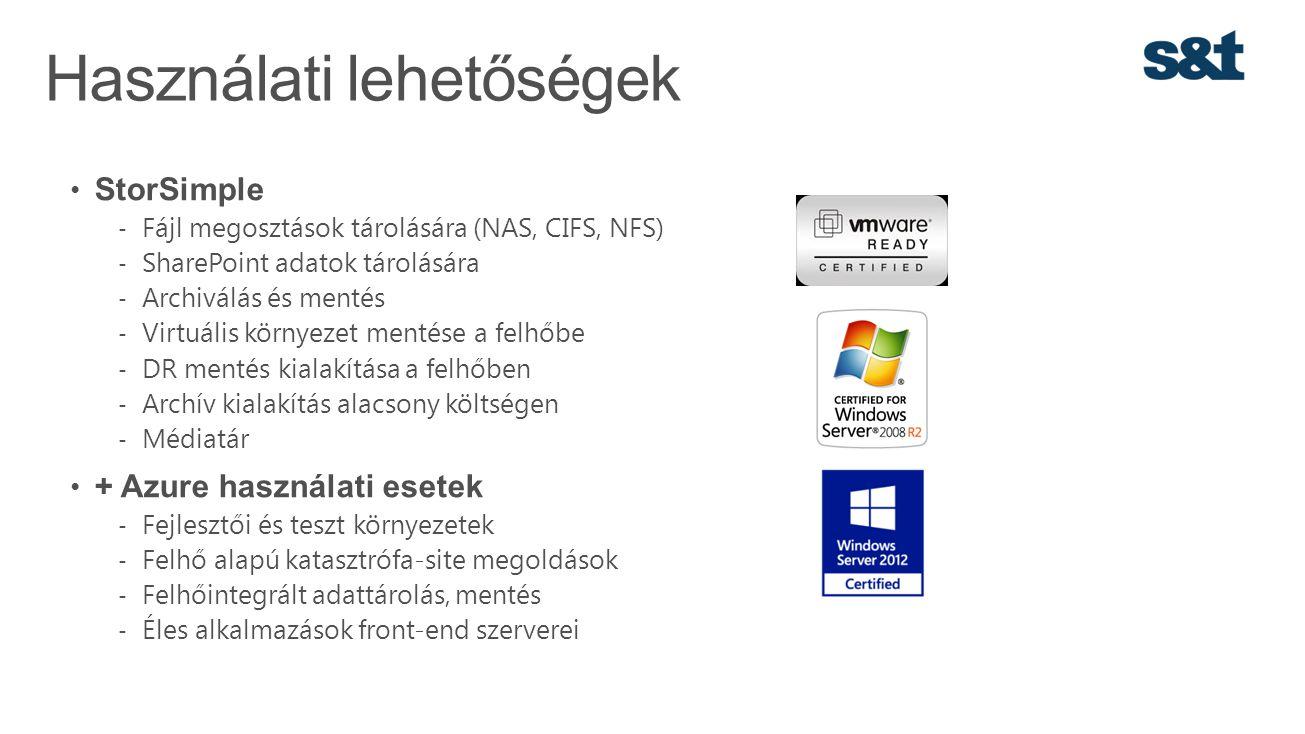 Használati lehetőségek StorSimple ‐ Fájl megosztások tárolására (NAS, CIFS, NFS) ‐ SharePoint adatok tárolására ‐ Archiválás és mentés ‐ Virtuális kör