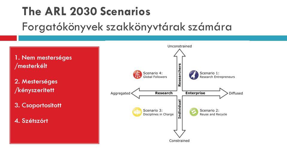 The ARL 2030 Scenarios Forgatókönyvek szakkönyvtárak számára 1. Nem mesterséges /mesterkélt 2. Mesterséges /kényszerített 3. Csoportosított 4. Szétszó