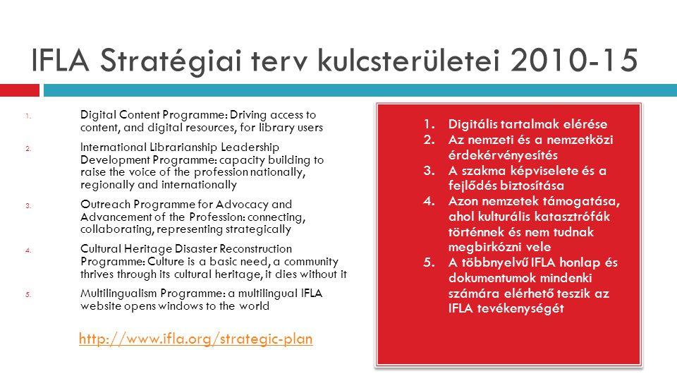 IFLA Stratégiai terv kulcsterületei 2010-15 1.Digitális tartalmak elérése 2.Az nemzeti és a nemzetközi érdekérvényesítés 3.A szakma képviselete és a fejlődés biztosítása 4.Azon nemzetek támogatása, ahol kulturális katasztrófák történnek és nem tudnak megbirkózni vele 5.A többnyelvű IFLA honlap és dokumentumok mindenki számára elérhető teszik az IFLA tevékenységét 1.Digitális tartalmak elérése 2.Az nemzeti és a nemzetközi érdekérvényesítés 3.A szakma képviselete és a fejlődés biztosítása 4.Azon nemzetek támogatása, ahol kulturális katasztrófák történnek és nem tudnak megbirkózni vele 5.A többnyelvű IFLA honlap és dokumentumok mindenki számára elérhető teszik az IFLA tevékenységét 1.
