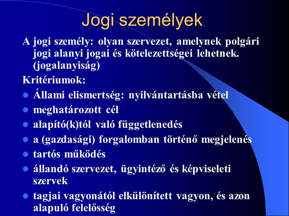 Jogi személyek A jogi személy: olyan szervezet, amelynek polgári jogi alanyi jogai és kötelezettségei lehetnek. (jogalanyiság) Kritériumok: Állami eli