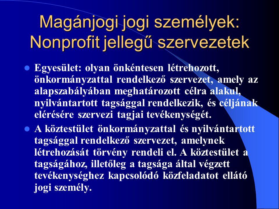 Magánjogi jogi személyek: Nonprofit jellegű szervezetek Egyesület: olyan önkéntesen létrehozott, önkormányzattal rendelkező szervezet, amely az alapsz