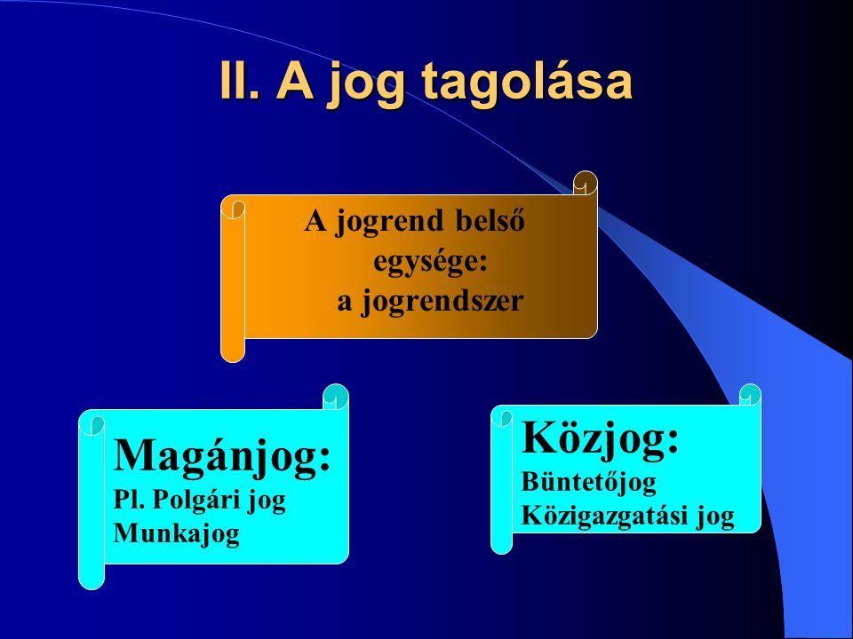 II.A jog tagolása A jogrend belső egysége: a jogrendszer Magánjog: Pl.