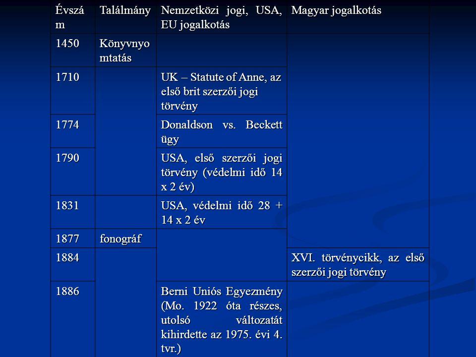Évszá m Találmány Nemzetközi jogi, USA, EU jogalkotás Magyar jogalkotás 1450 Könyvnyo mtatás 1710 UK – Statute of Anne, az első brit szerzői jogi törvény 1774 Donaldson vs.
