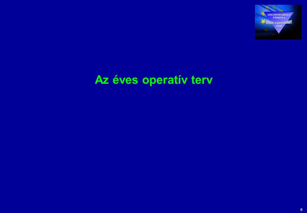 6 Az éves operatív terv