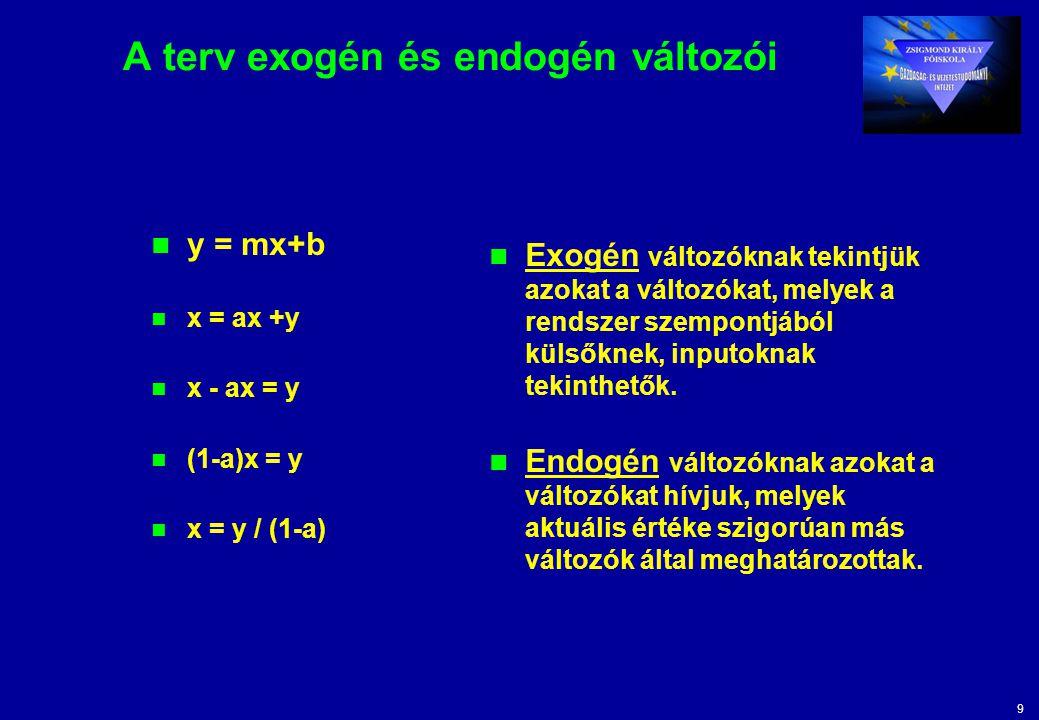 9 A terv exogén és endogén változói y = mx+b x = ax +y x - ax = y (1-a)x = y x = y / (1-a) Exogén változóknak tekintjük azokat a változókat, melyek a rendszer szempontjából külsőknek, inputoknak tekinthetők.