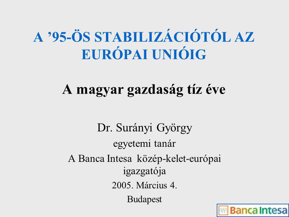 A '95-ÖS STABILIZÁCIÓTÓL AZ EURÓPAI UNIÓIG A magyar gazdaság tíz éve Dr.