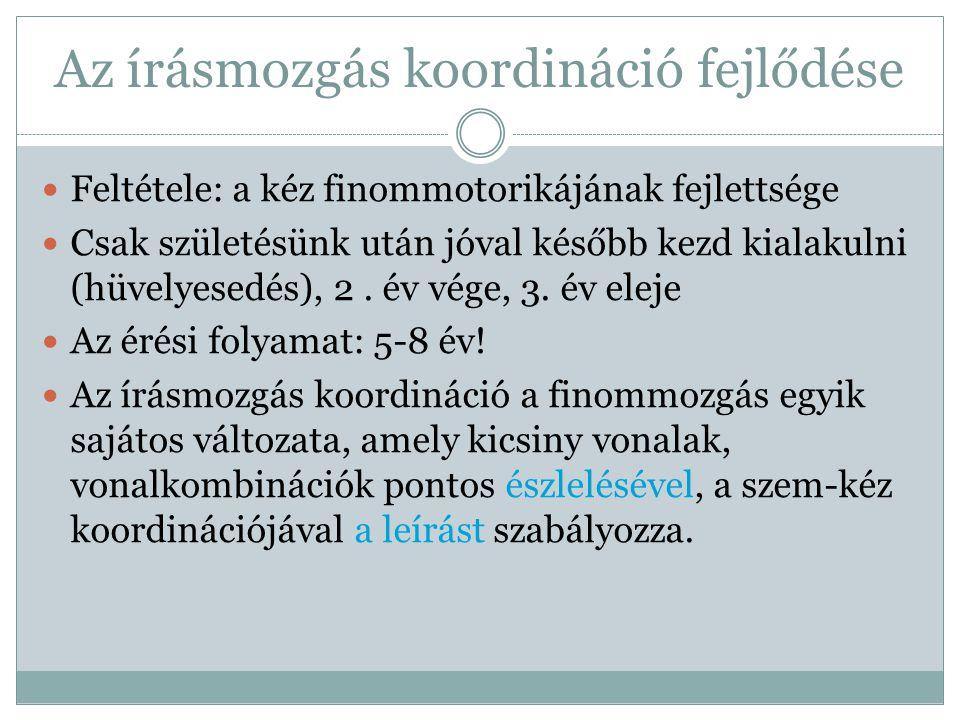 Az írásmozgás koordináció fejlődési fázisai 9 Színezés Rajzolás Másolás Firkálás RáírásLeírásKézírás