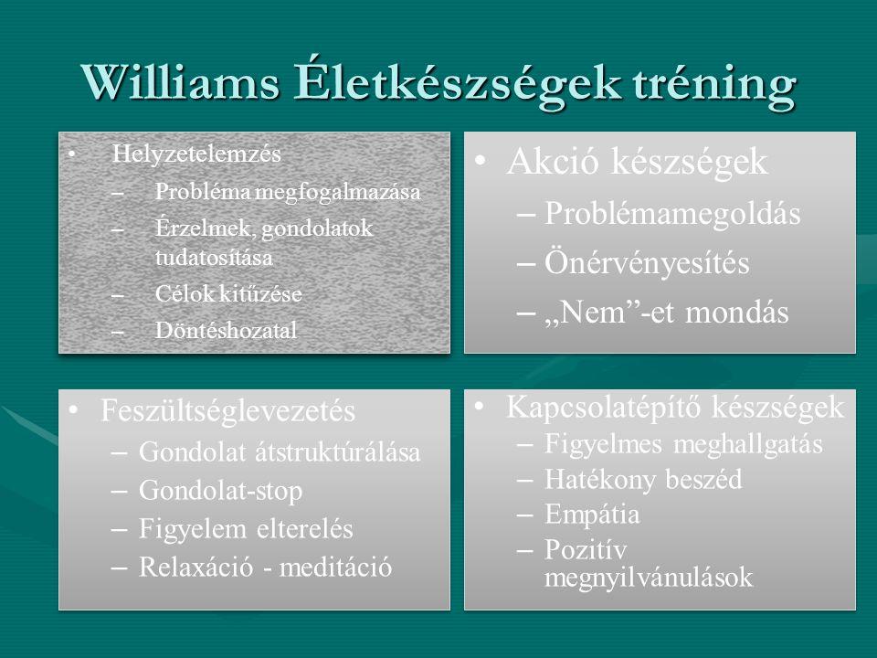 """Williams Életkészségek tréning Helyzetelemzés – – Probléma megfogalmazása – – Érzelmek, gondolatok tudatosítása – – Célok kitűzése – – Döntéshozatal Helyzetelemzés – – Probléma megfogalmazása – – Érzelmek, gondolatok tudatosítása – – Célok kitűzése – – Döntéshozatal Feszültséglevezetés – Gondolat átstruktúrálása – Gondolat-stop – Figyelem elterelés – Relaxáció - meditáció Feszültséglevezetés – Gondolat átstruktúrálása – Gondolat-stop – Figyelem elterelés – Relaxáció - meditáció Akció készségek – Problémamegoldás – Önérvényesítés – """"Nem -et mondás Akció készségek – Problémamegoldás – Önérvényesítés – """"Nem -et mondás Kapcsolatépítő készségek – Figyelmes meghallgatás – Hatékony beszéd – Empátia – Pozitív megnyilvánulások Kapcsolatépítő készségek – Figyelmes meghallgatás – Hatékony beszéd – Empátia – Pozitív megnyilvánulások"""